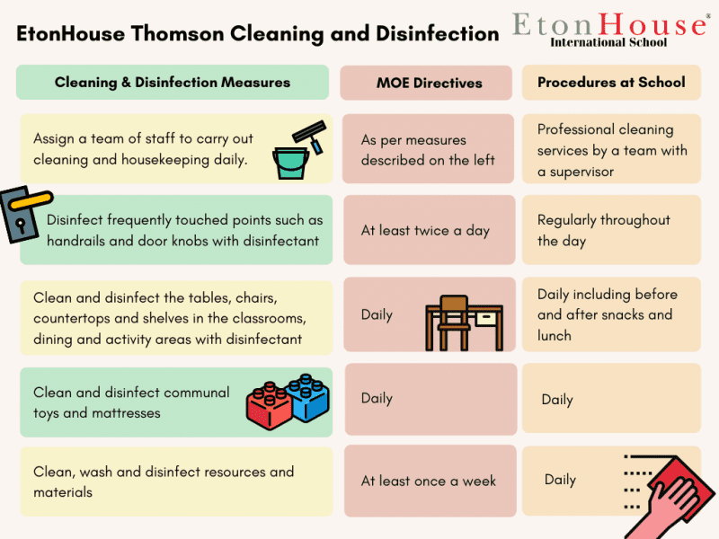 Thomson - Cleaning